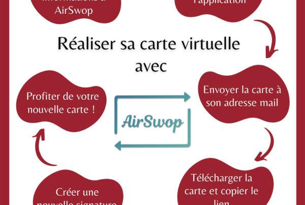Infographie de présentation de l'outil écoresponsable Airswop